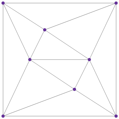 A Delaunay triangulation of eight points.